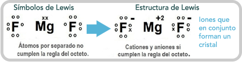 Clasificación Del Enlace Químico